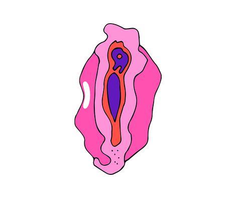 vagina-kut-dossier